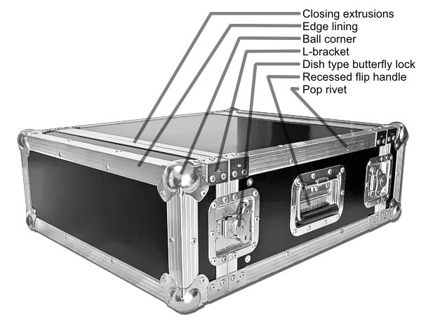 Flightcase terminology